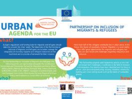 Städtische Agenda der EU: Webseite online